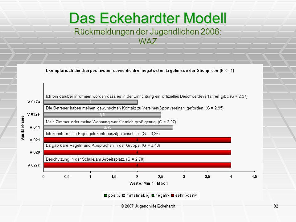 Das Eckehardter Modell Rückmeldungen der Jugendlichen 2006: WAZ