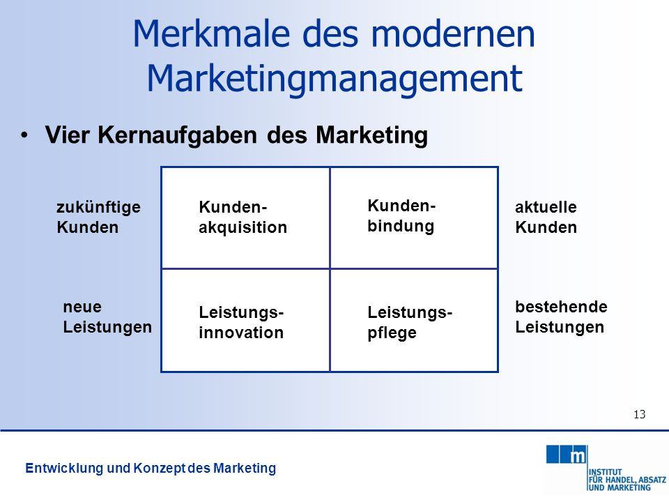 Merkmale des modernen Marketingmanagement