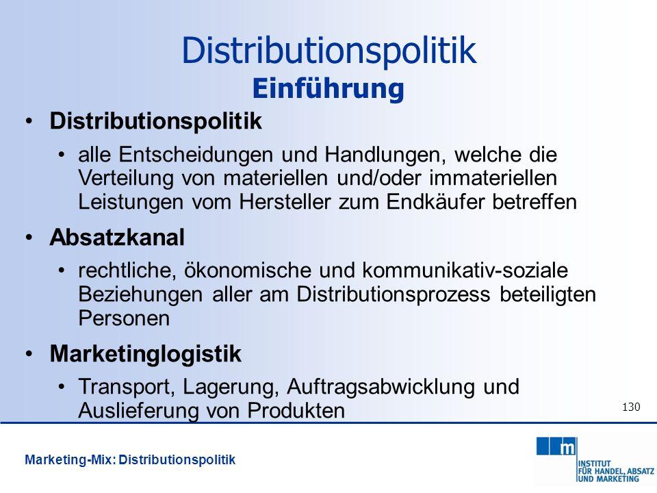Distributionspolitik Einführung
