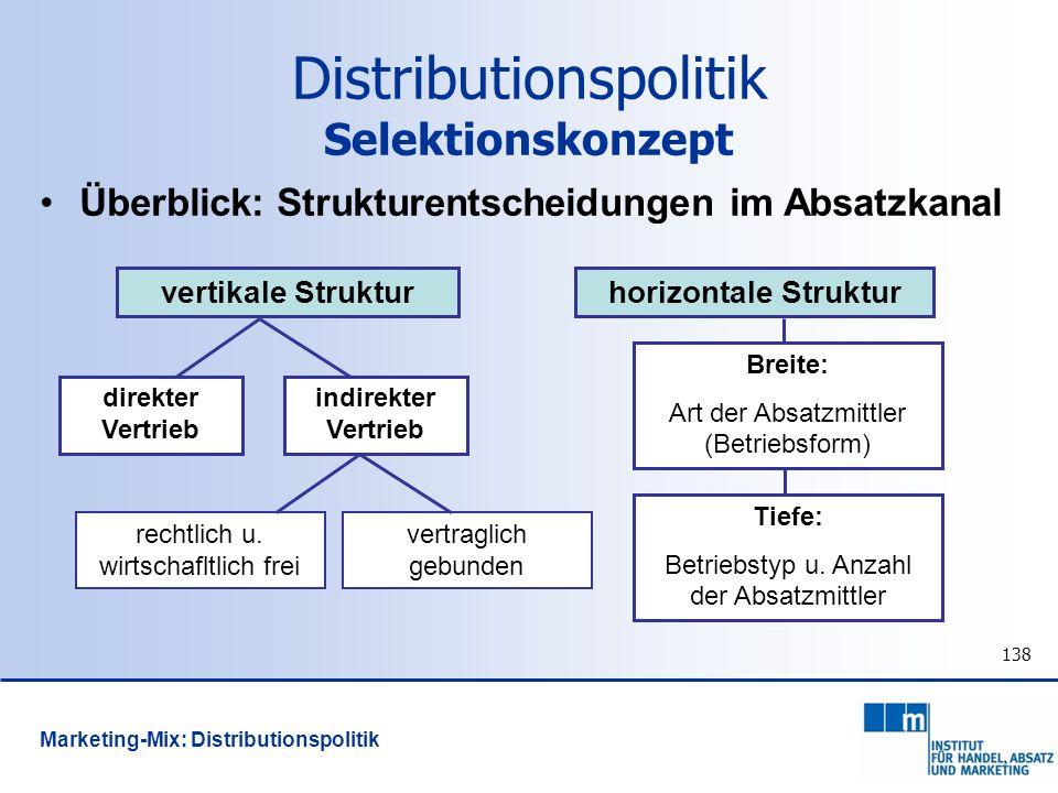 Distributionspolitik Selektionskonzept