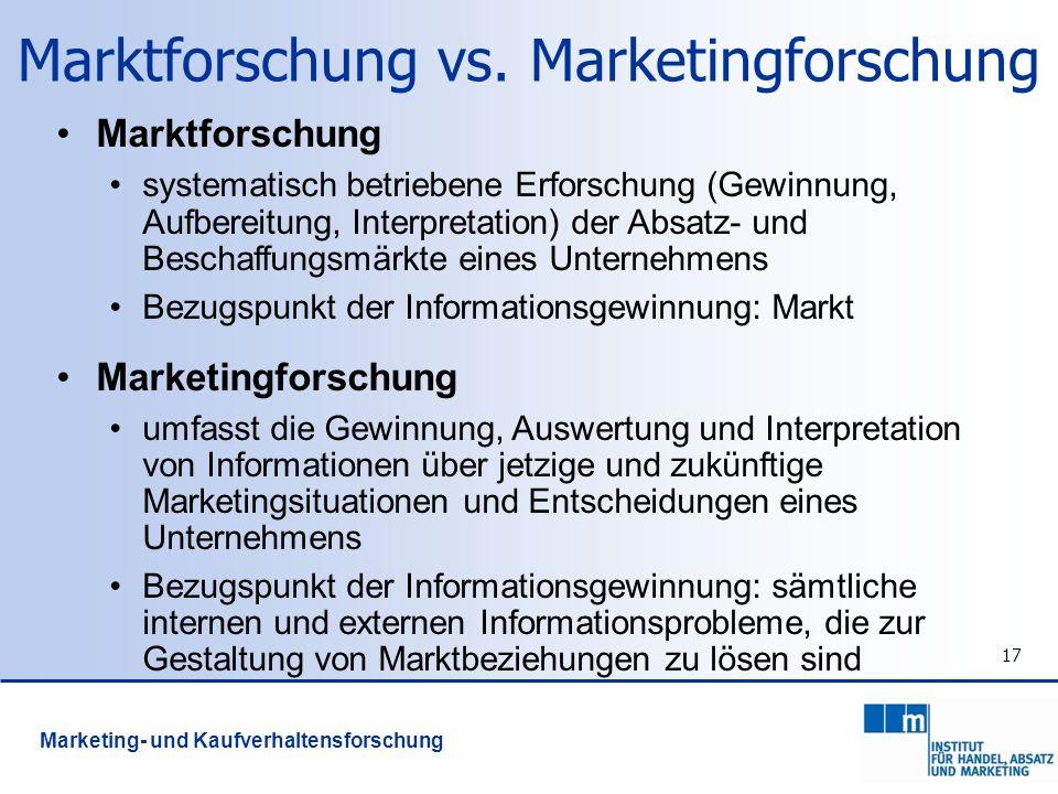 Marktforschung vs. Marketingforschung