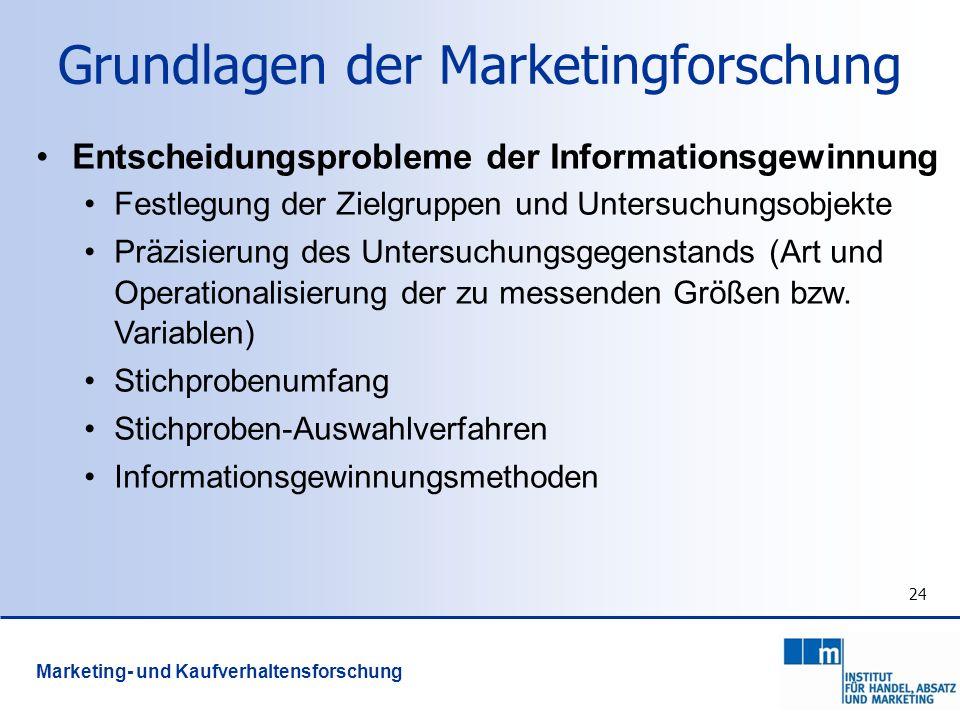 Grundlagen der Marketingforschung