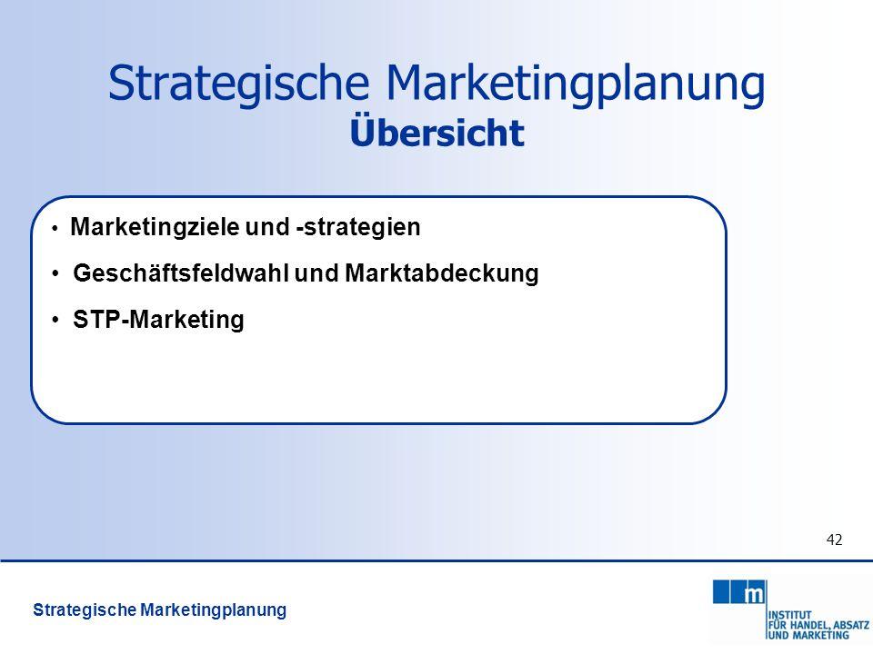 Strategische Marketingplanung Übersicht