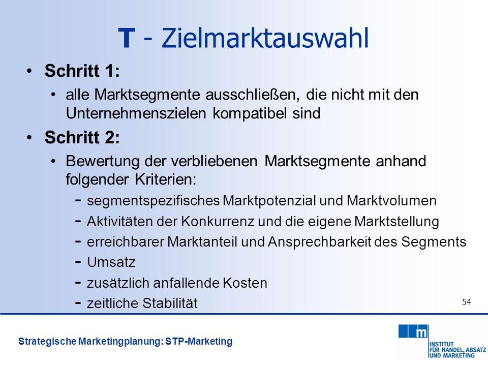 T - Zielmarktauswahl Schritt 1: Schritt 2: