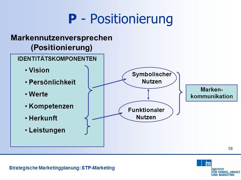 P - Positionierung Markennutzenversprechen (Positionierung) Vision