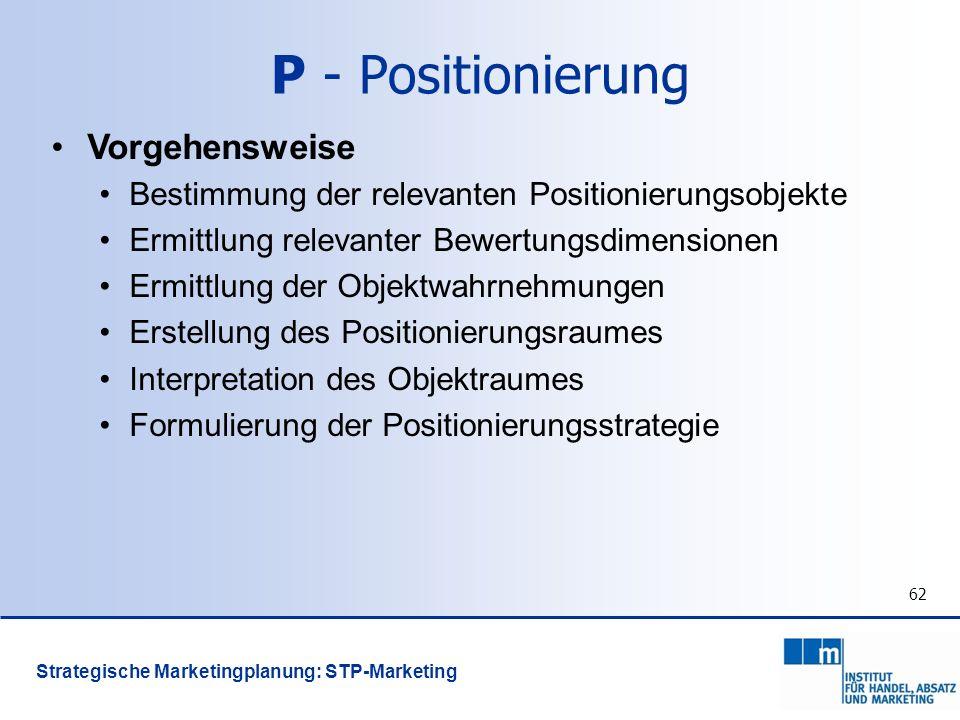 P - Positionierung Vorgehensweise