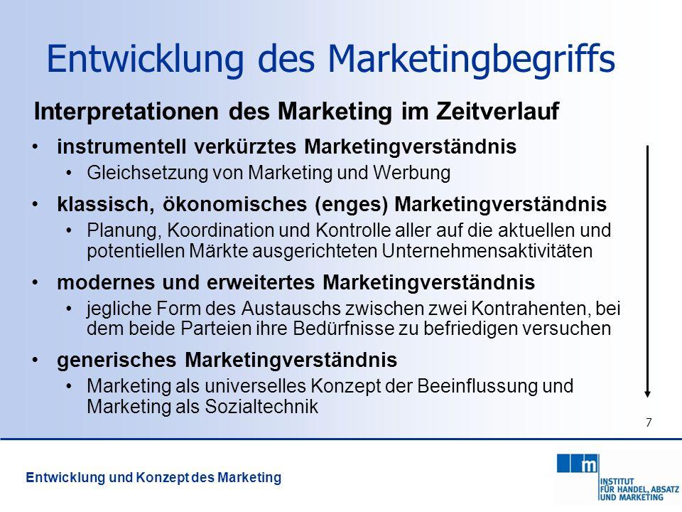 Entwicklung des Marketingbegriffs