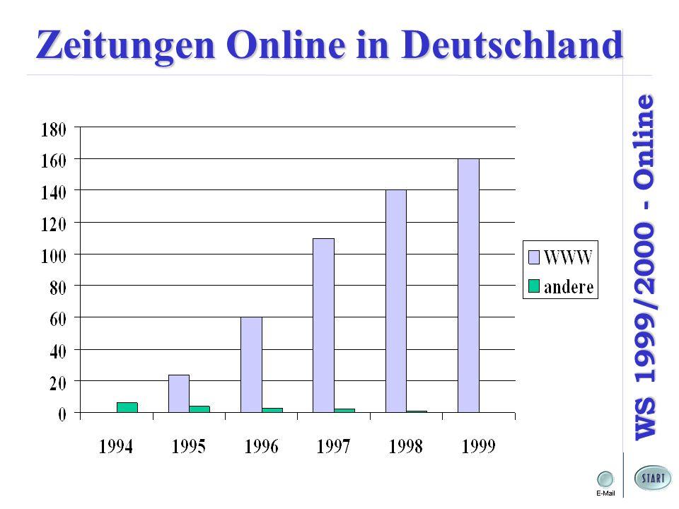 Zeitungen Online in Deutschland