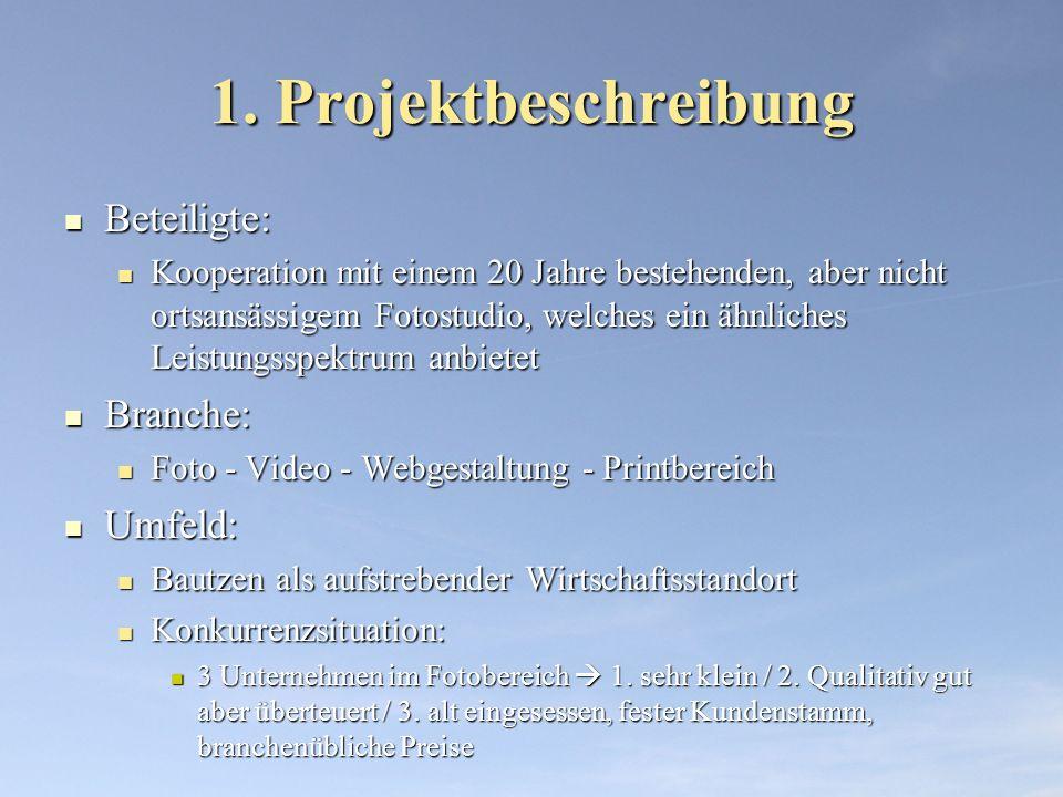 1. Projektbeschreibung Beteiligte: Branche: Umfeld: