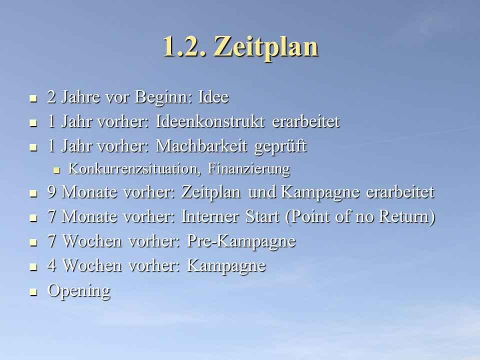 1.2. Zeitplan 2 Jahre vor Beginn: Idee