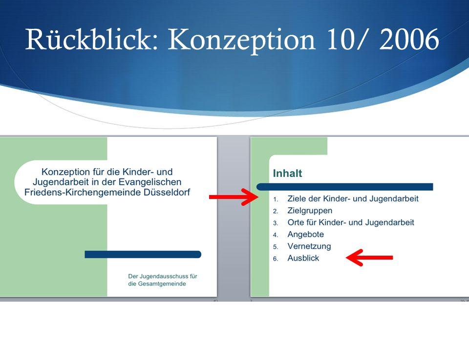 Rückblick: Konzeption 10/ 2006
