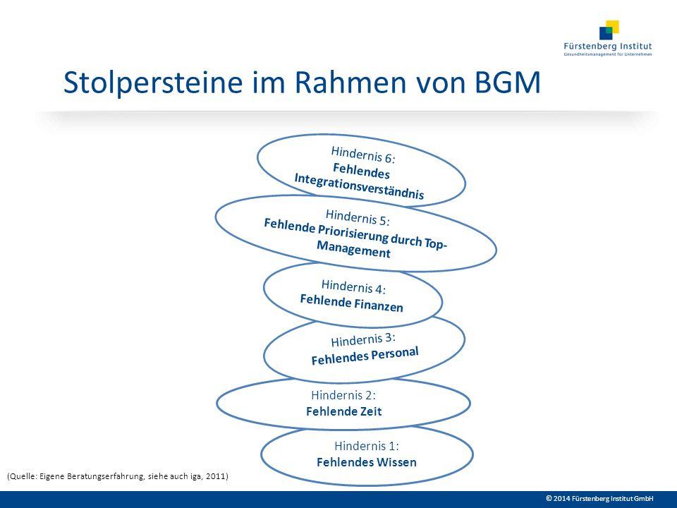 Stolpersteine im Rahmen von BGM