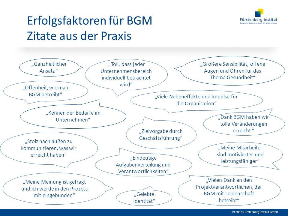 Erfolgsfaktoren für BGM Zitate aus der Praxis