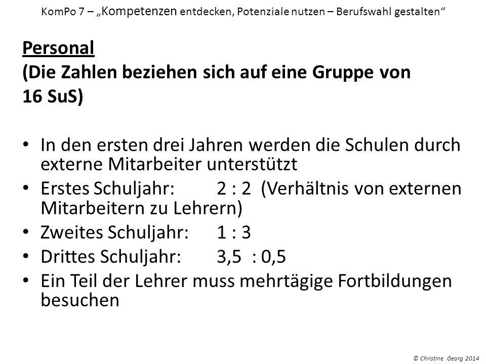 (Die Zahlen beziehen sich auf eine Gruppe von 16 SuS)
