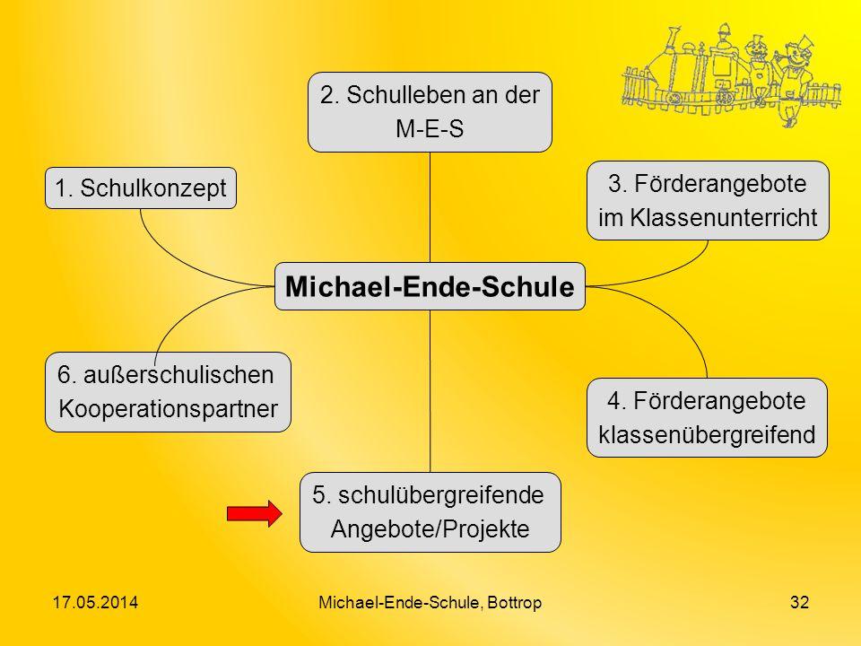 Michael-Ende-Schule, Bottrop