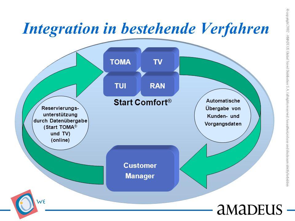 Integration in bestehende Verfahren