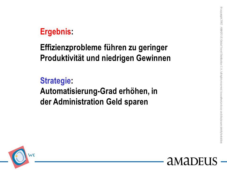 Ergebnis: Effizienzprobleme führen zu geringer Produktivität und niedrigen Gewinnen.