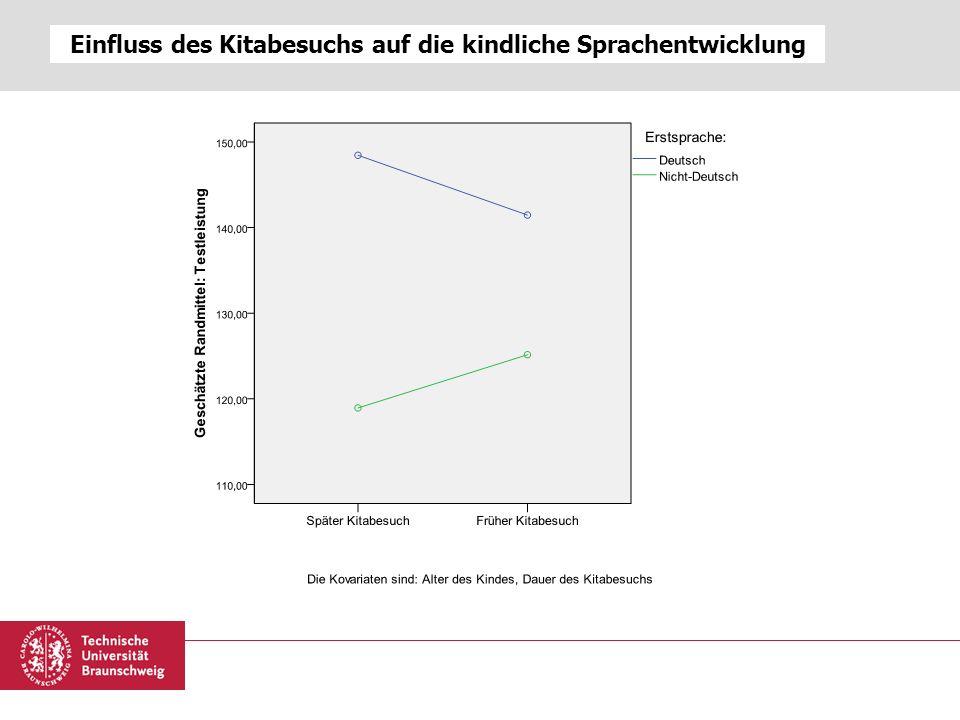 Einfluss des Kitabesuchs auf die kindliche Sprachentwicklung