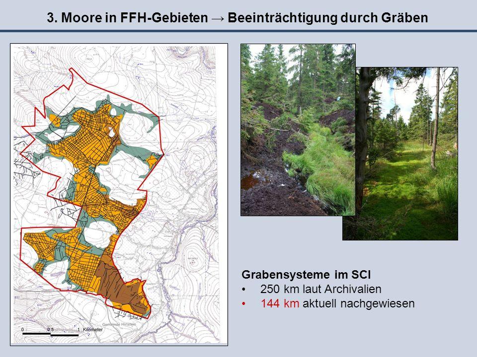 3. Moore in FFH-Gebieten → Beeinträchtigung durch Gräben