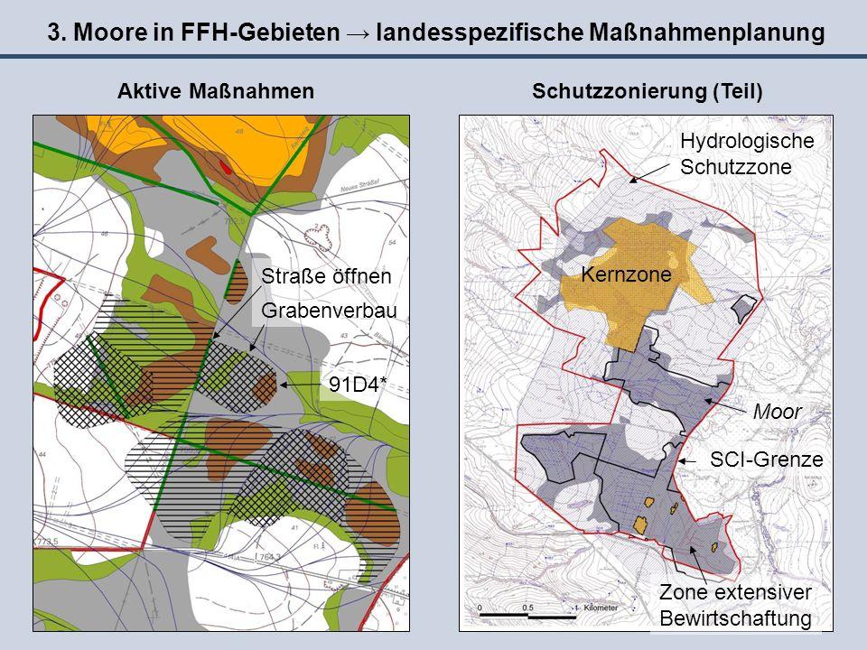 3. Moore in FFH-Gebieten → landesspezifische Maßnahmenplanung