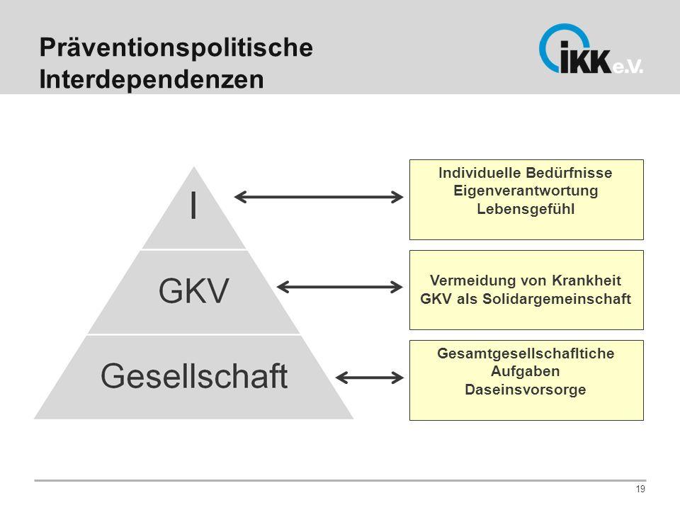 Präventionspolitische Interdependenzen