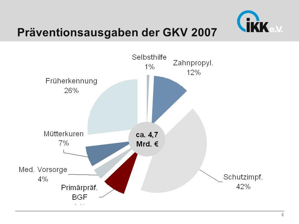 Präventionsausgaben der GKV 2007