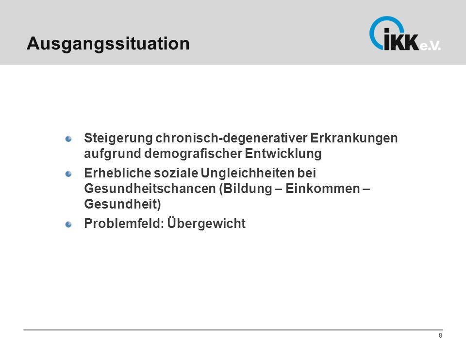 Ausgangssituation Steigerung chronisch-degenerativer Erkrankungen aufgrund demografischer Entwicklung.