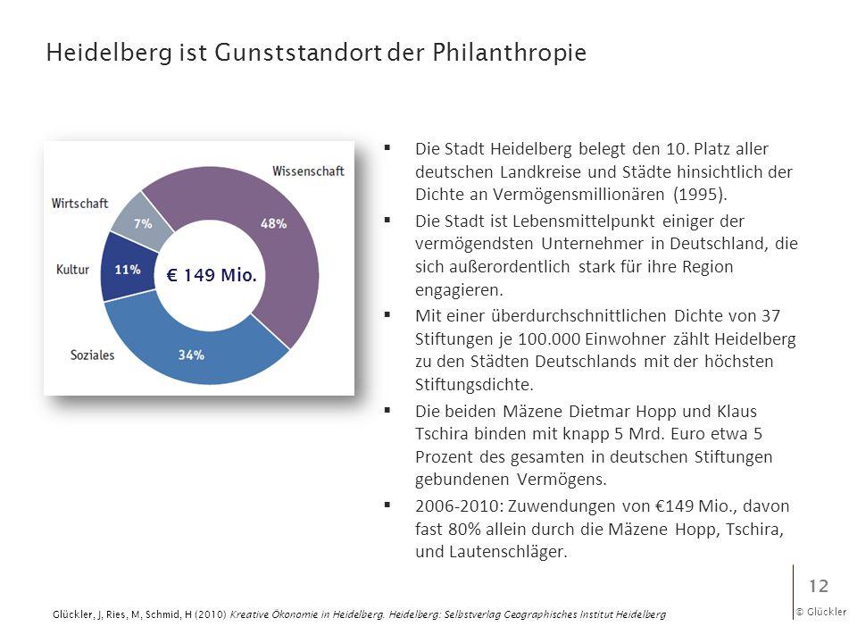 Heidelberg ist Gunststandort der Philanthropie