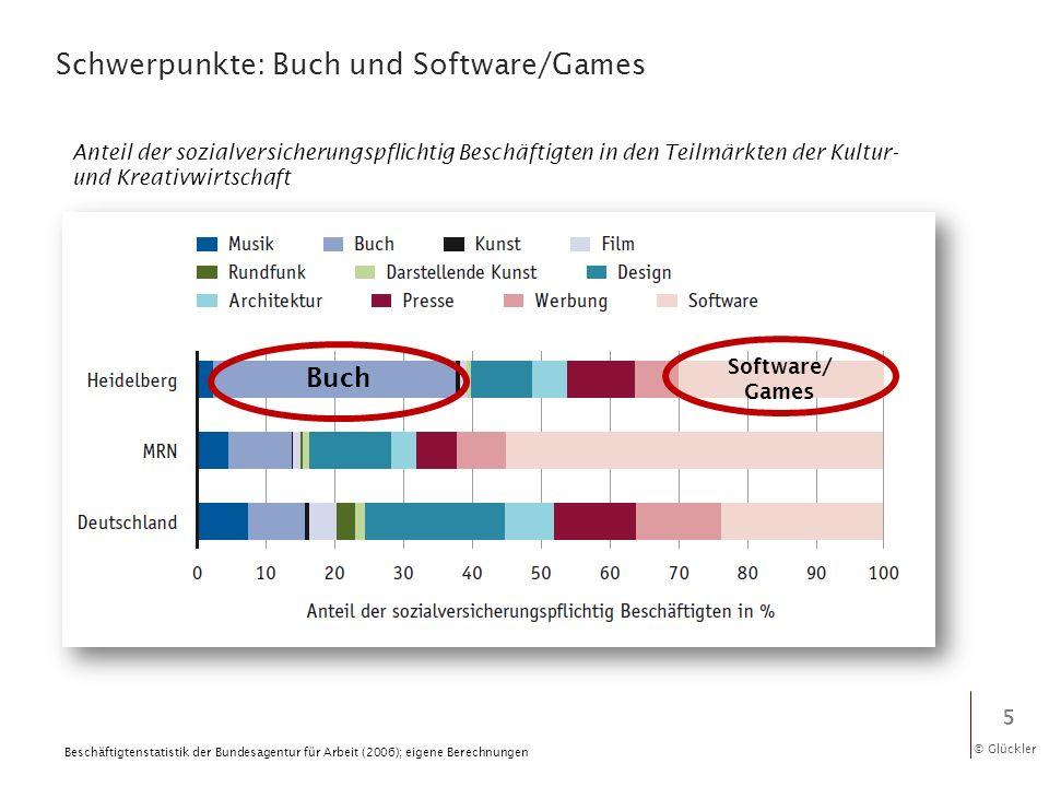 Schwerpunkte: Buch und Software/Games