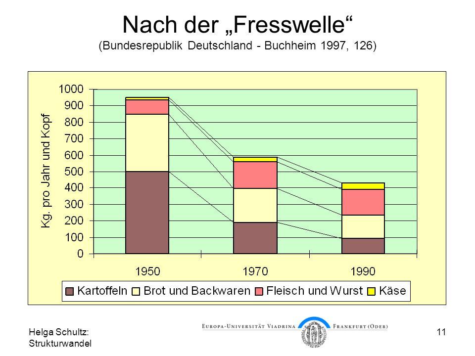 """Nach der """"Fresswelle (Bundesrepublik Deutschland - Buchheim 1997, 126)"""