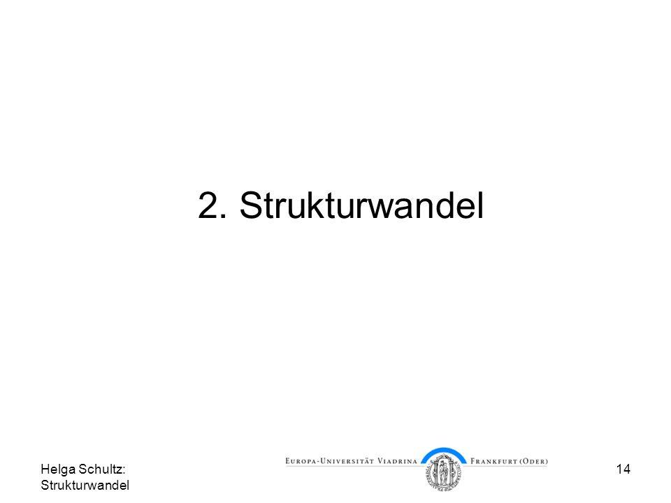 2. Strukturwandel Helga Schultz: Strukturwandel