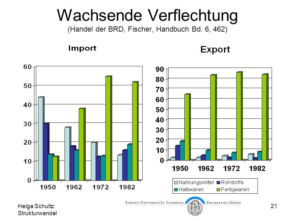 Wachsende Verflechtung (Handel der BRD, Fischer, Handbuch Bd. 6, 462)