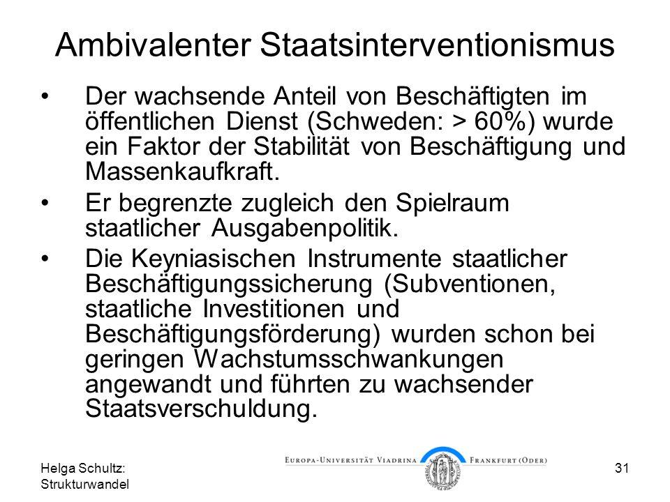 Ambivalenter Staatsinterventionismus