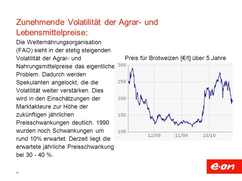 Zunehmende Volatilität der Agrar- und Lebensmittelpreise: