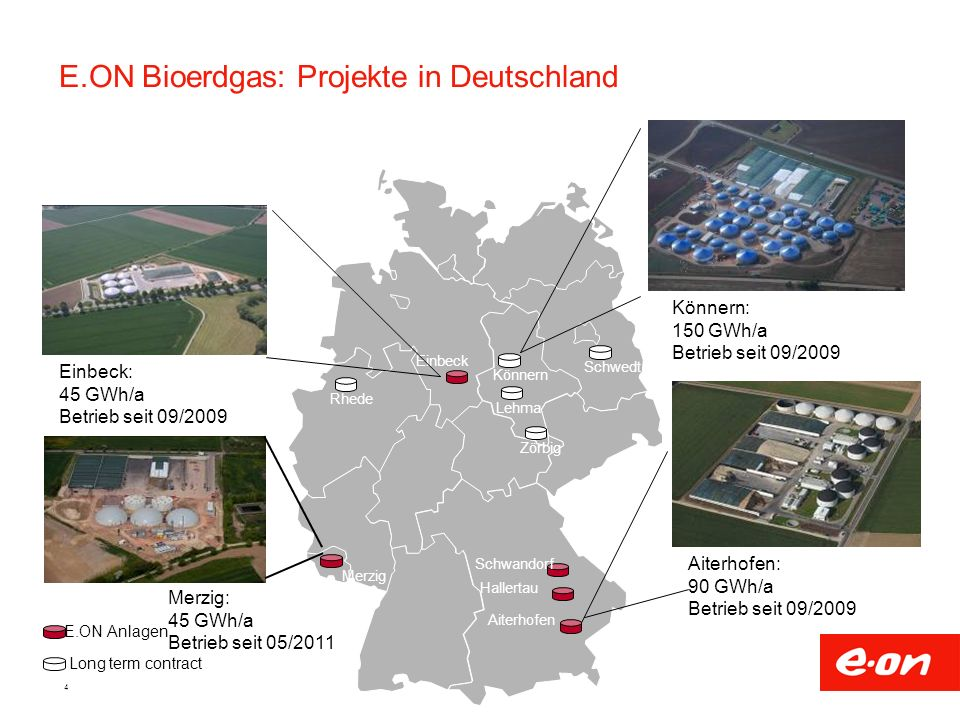E.ON Bioerdgas: Projekte in Deutschland
