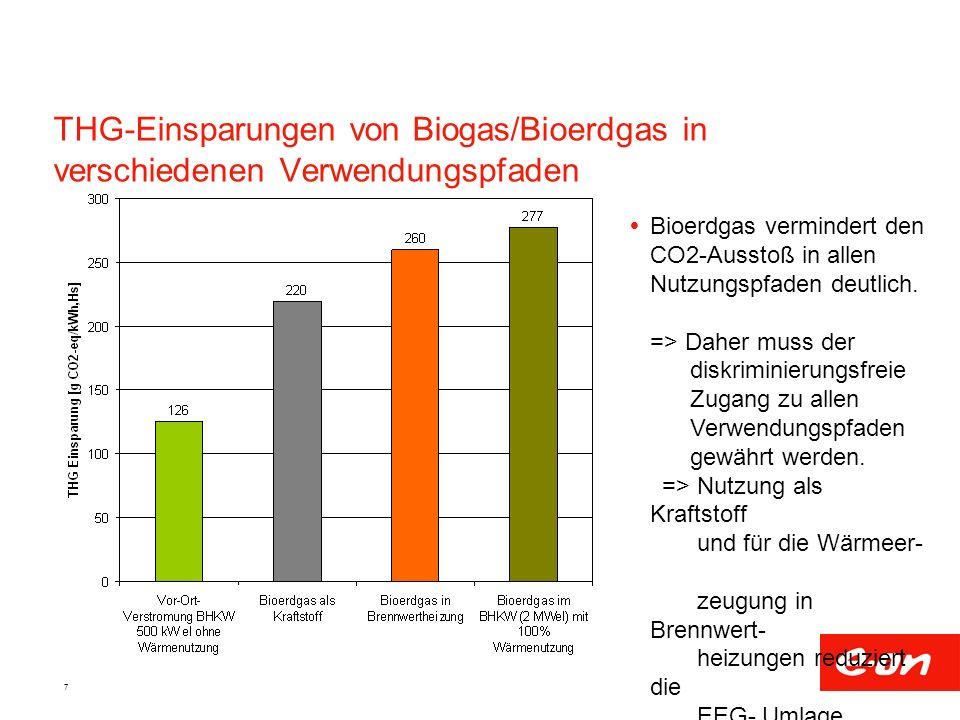 THG-Einsparungen von Biogas/Bioerdgas in verschiedenen Verwendungspfaden