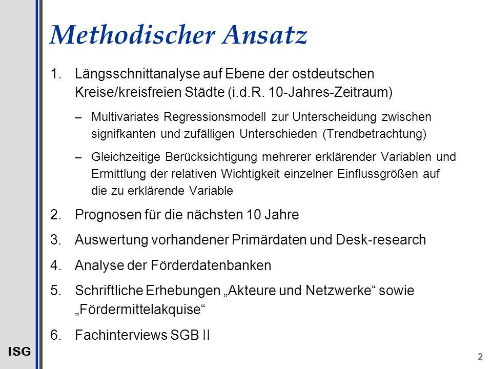 Methodischer Ansatz Längsschnittanalyse auf Ebene der ostdeutschen Kreise/kreisfreien Städte (i.d.R. 10-Jahres-Zeitraum)