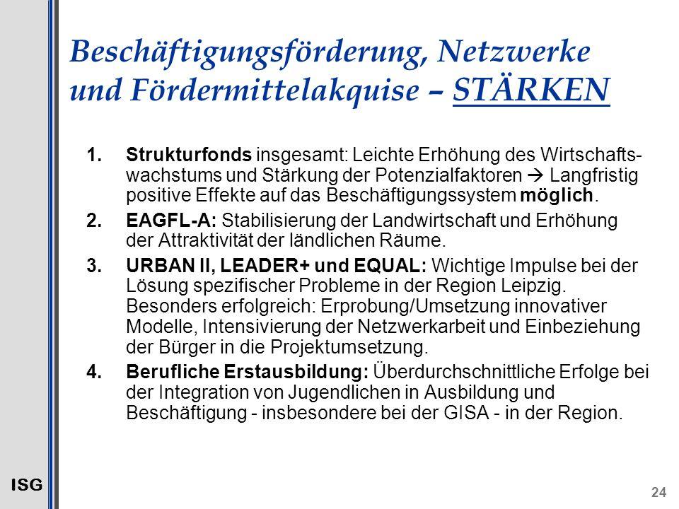 Beschäftigungsförderung, Netzwerke und Fördermittelakquise – STÄRKEN