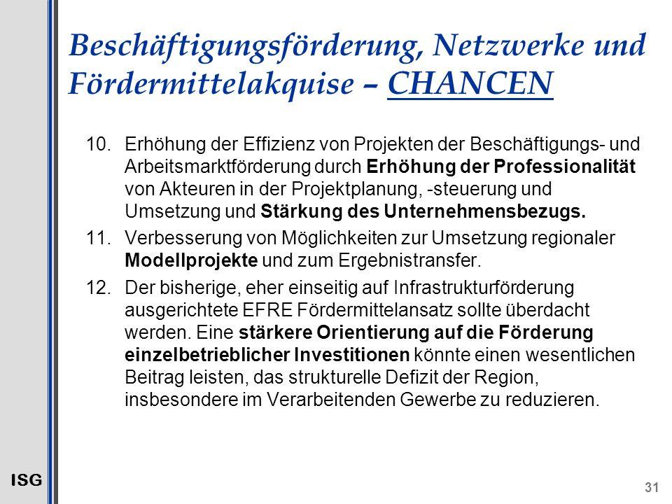 Beschäftigungsförderung, Netzwerke und Fördermittelakquise – CHANCEN