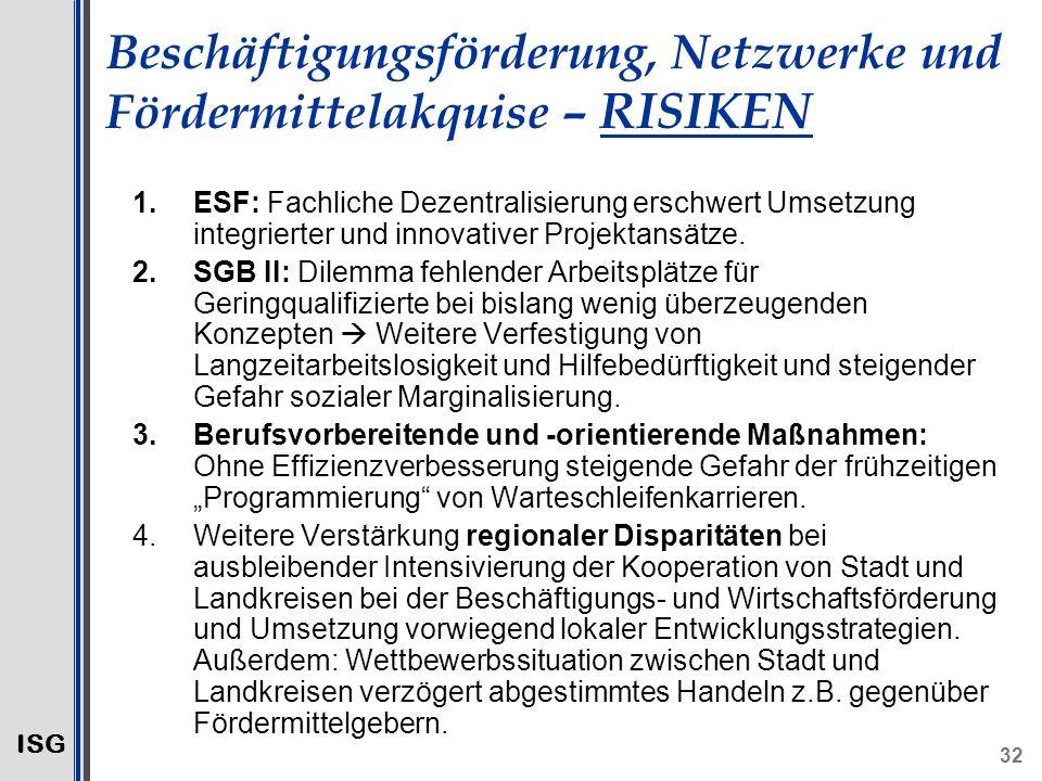 Beschäftigungsförderung, Netzwerke und Fördermittelakquise – RISIKEN