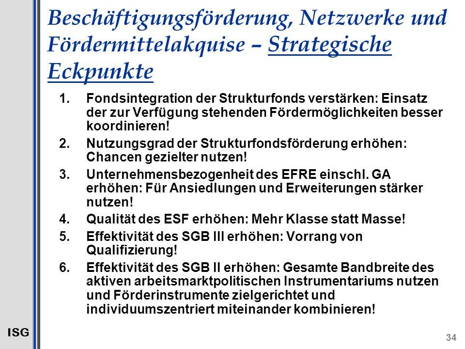 Beschäftigungsförderung, Netzwerke und Fördermittelakquise – Strategische Eckpunkte