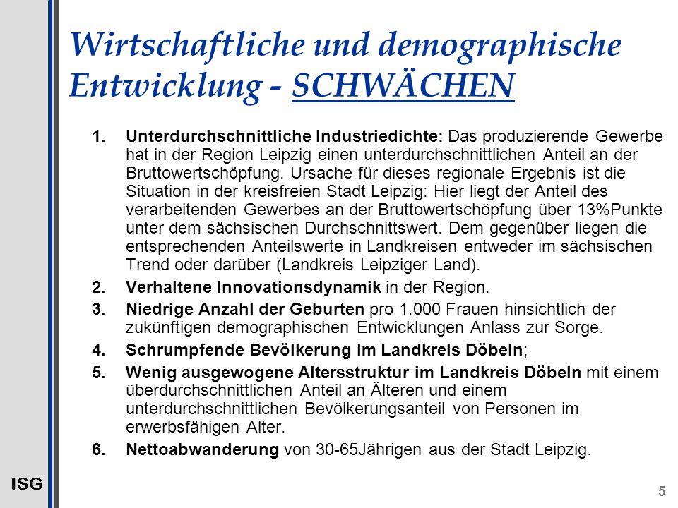 Wirtschaftliche und demographische Entwicklung - SCHWÄCHEN