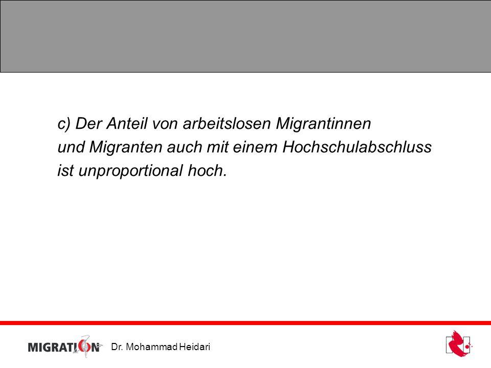 c) Der Anteil von arbeitslosen Migrantinnen