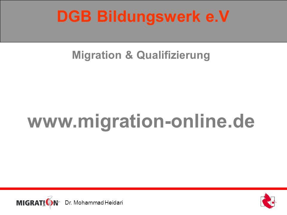 Migration & Qualifizierung