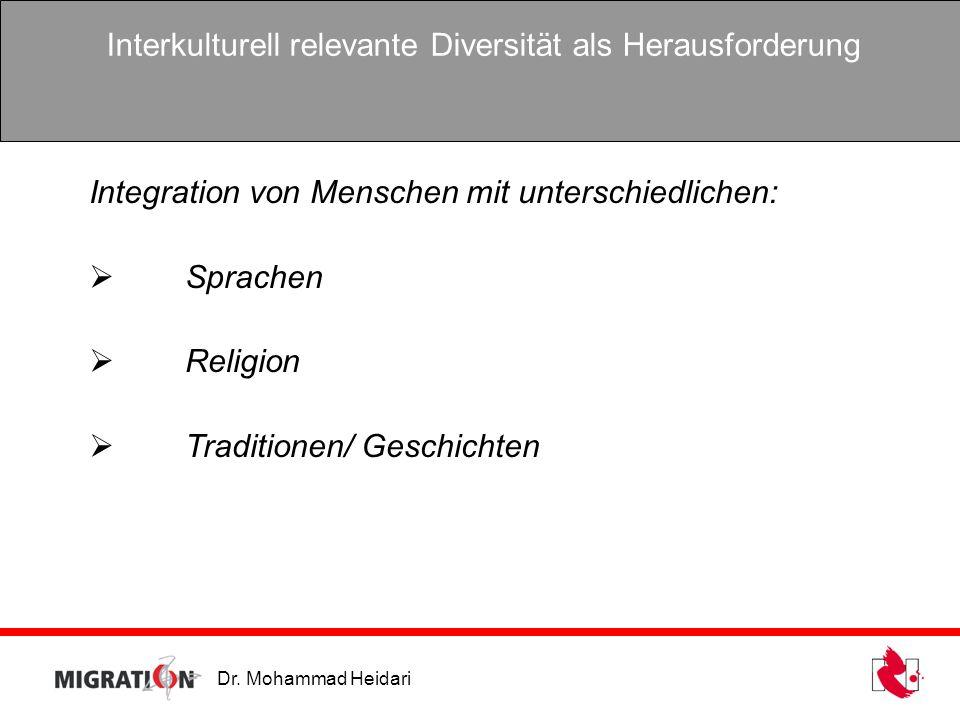 Interkulturell relevante Diversität als Herausforderung