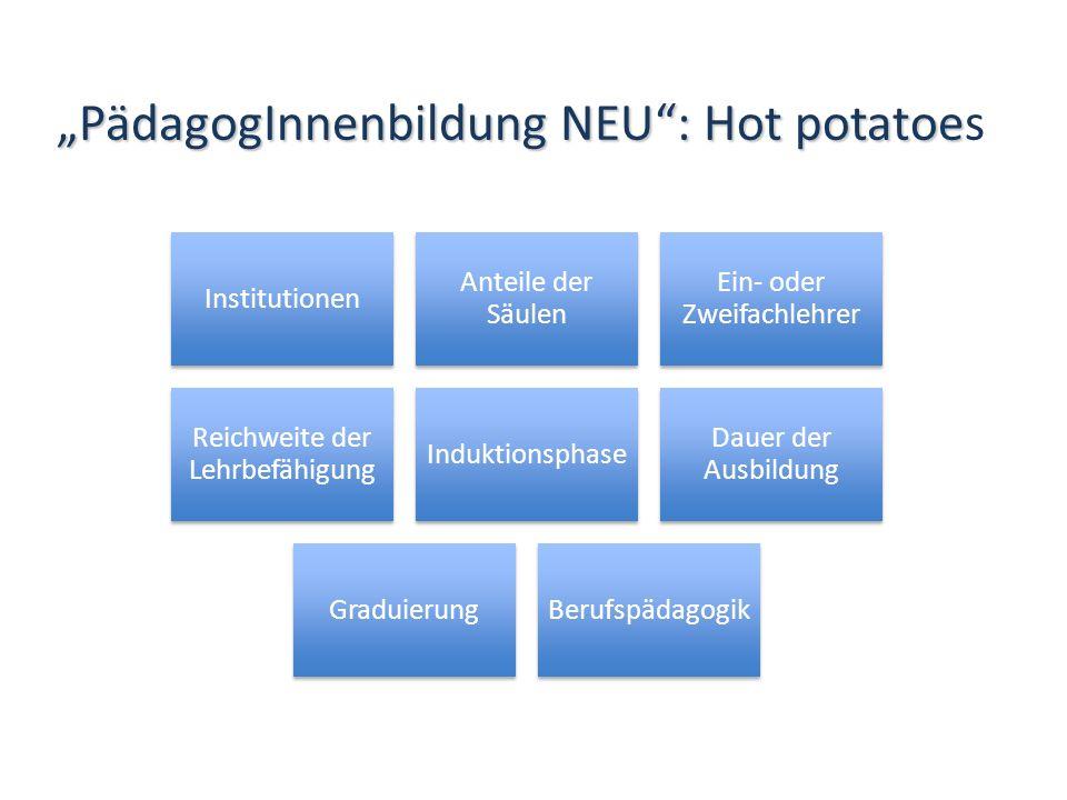 """PädagogInnenbildung NEU : Hot potatoes"