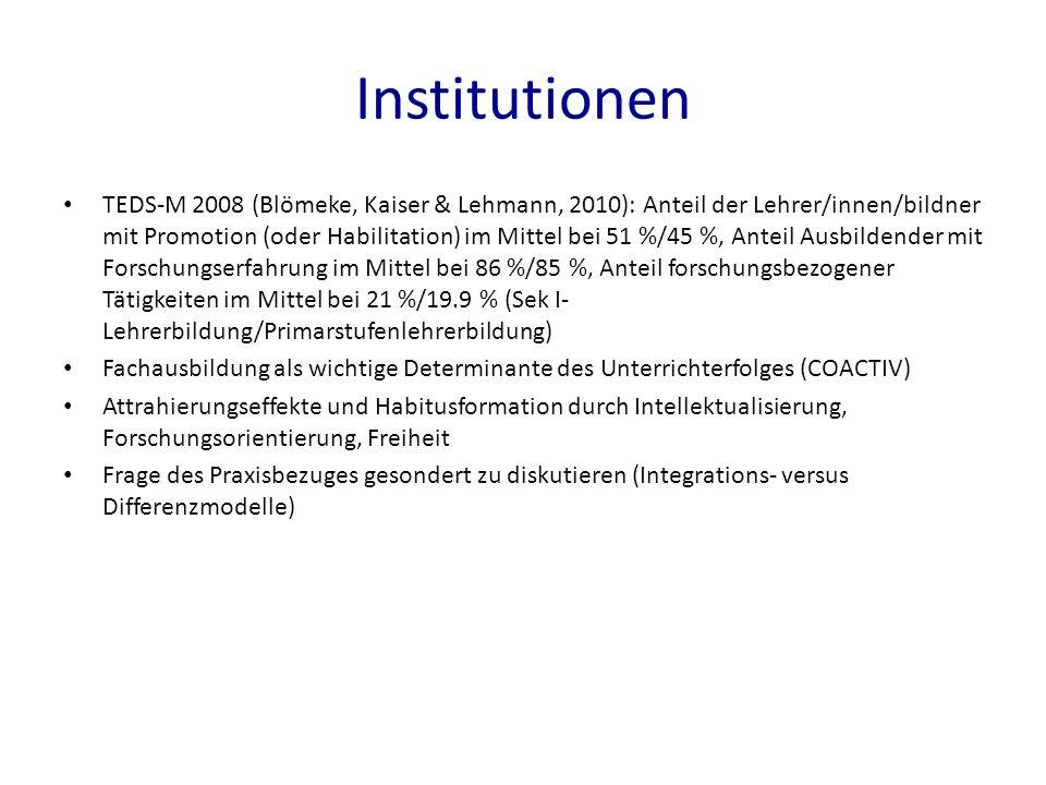 Institutionen