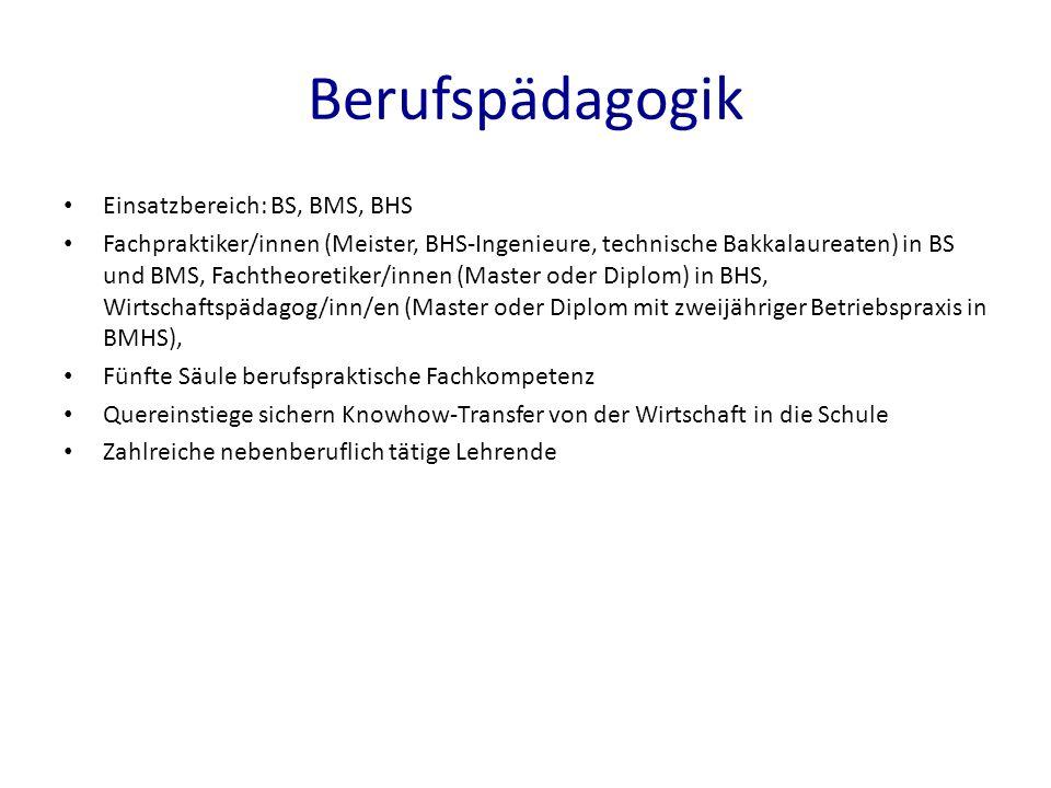Berufspädagogik Einsatzbereich: BS, BMS, BHS