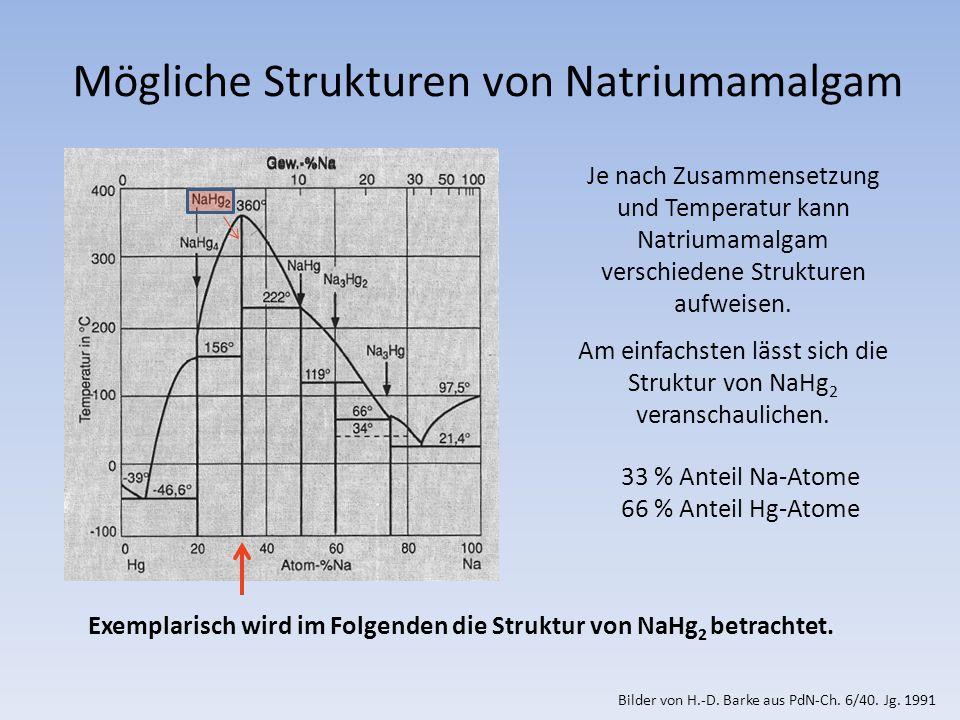 Mögliche Strukturen von Natriumamalgam