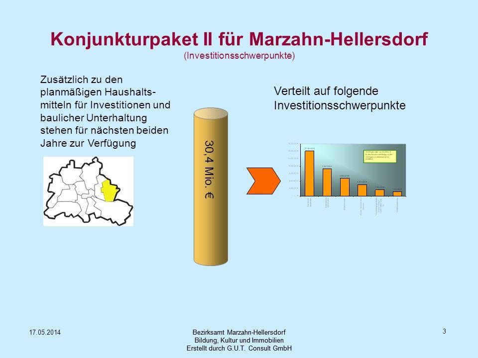 Konjunkturpaket II für Marzahn-Hellersdorf (Investitionsschwerpunkte)
